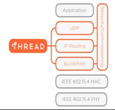 threadwpanstandard.png
