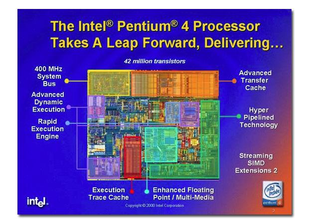 processors-netburst.jpg