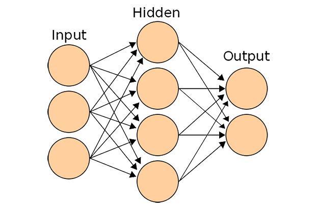 processors-neural-network.jpg