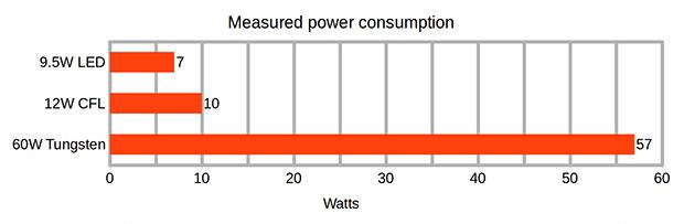 trk-power-consumption.jpg
