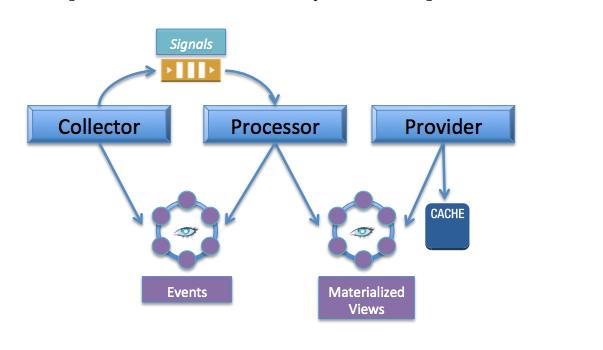 netflix-architecture.jpg