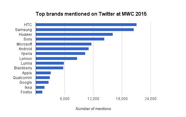 mwc-2015-brands.jpg