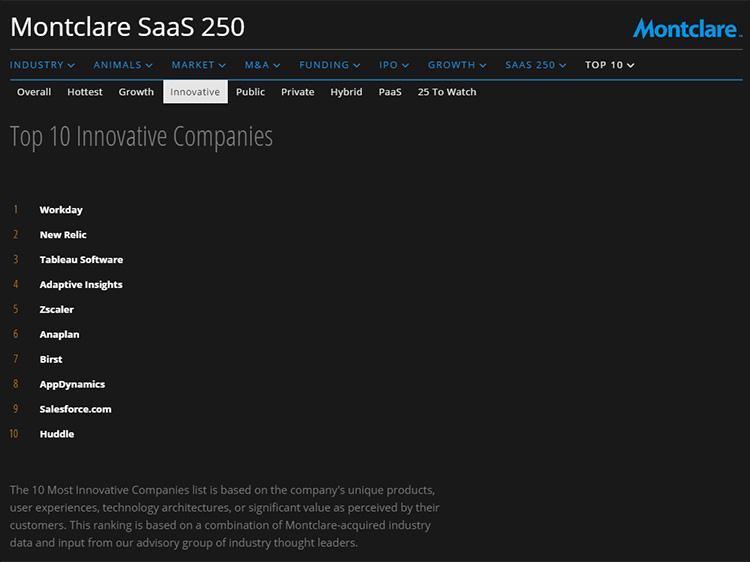 saas-250-innovative.jpg