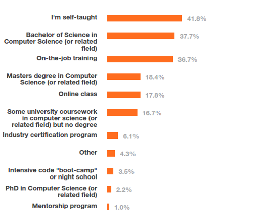 education-programmer.png