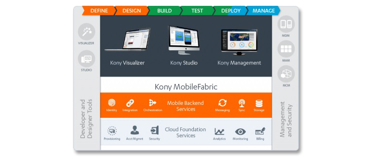 kony-mobility-platform2.jpg