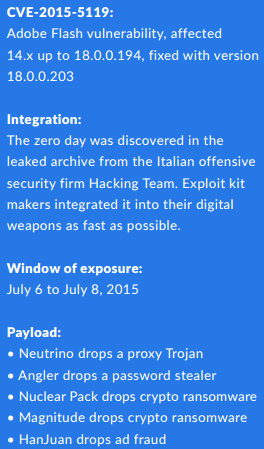 notificationcve-2015-5119.png
