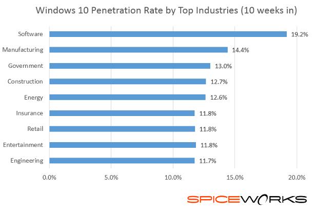windows10penetration10weeksinbyindustrylogo.png