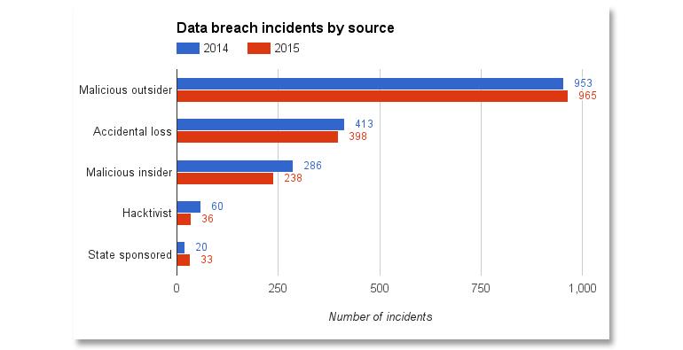 security-predictions-2016-actors2-tpr.jpg