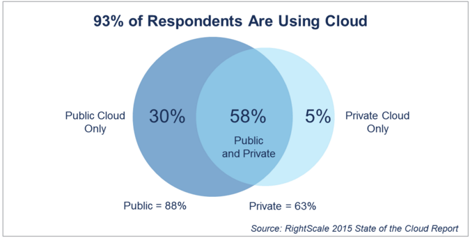 rightscalecloud-security.png
