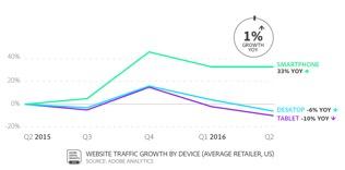 smartphone-growth.jpg