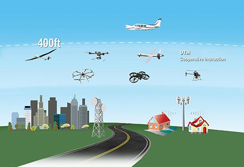 transportation7-utm-airspace2.jpg