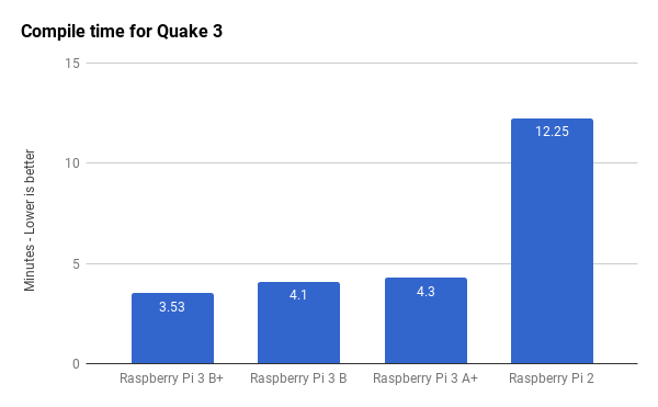 quakecompile.png