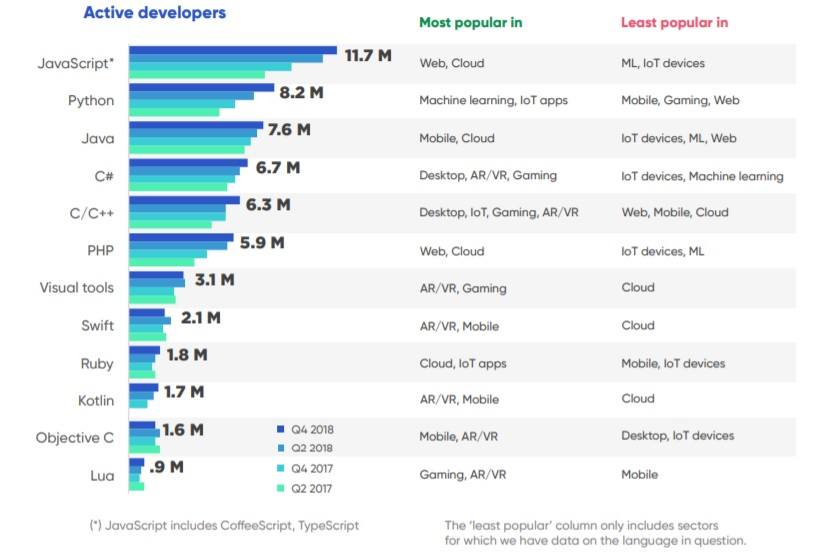 developerslashdata.jpg