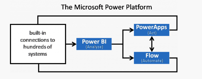 microsoft-power-platform.png