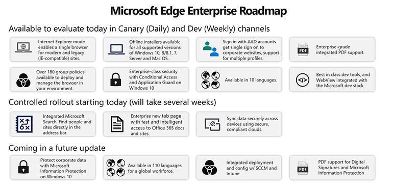 ms-edge-enterprise-roadmap.jpg