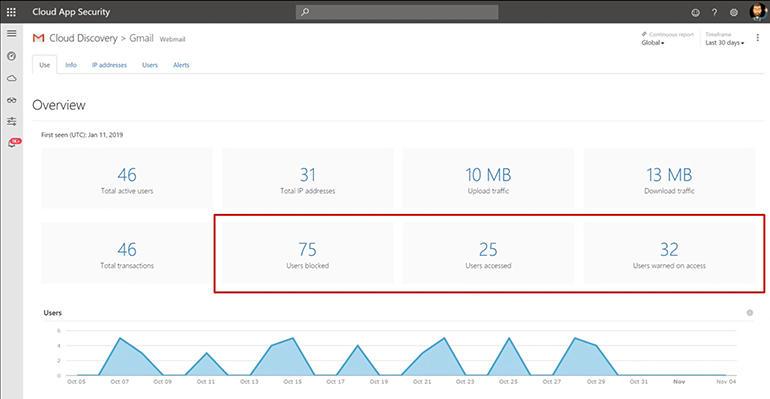 mcas-track-users.jpg