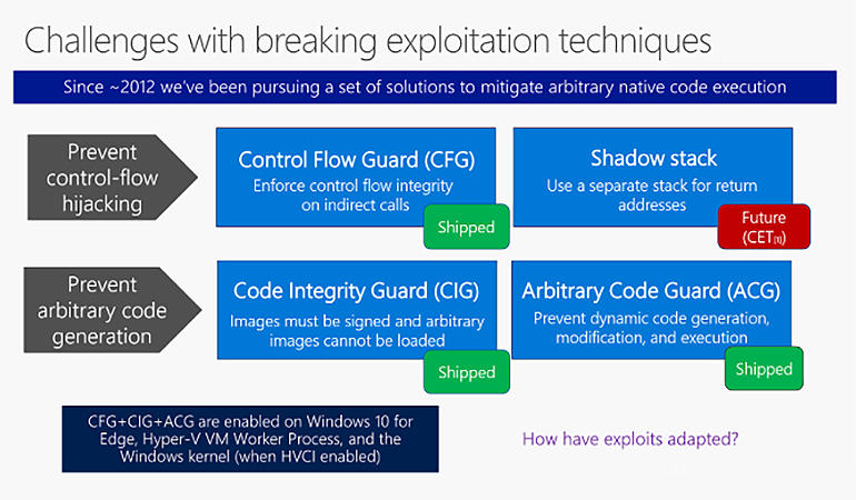 ms-shadow-stack-4-code-execution-mitigations.jpg