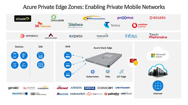 tr-azure-private-edge-zones.jpg
