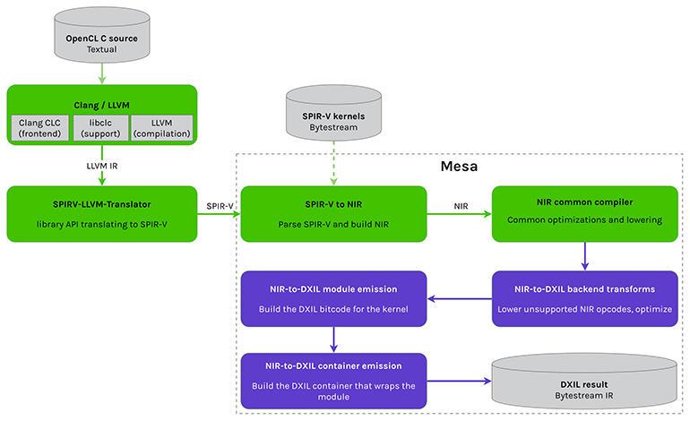 mesa-3d-tr.jpg