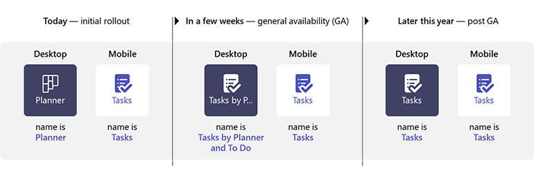 teams-tasks-name-changes.jpg