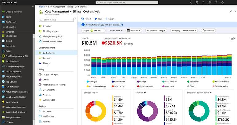 azure-cost-management-header.jpg
