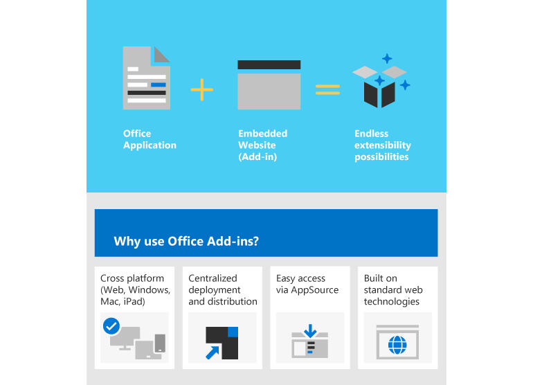 office-add-in-diagrams-2.jpg