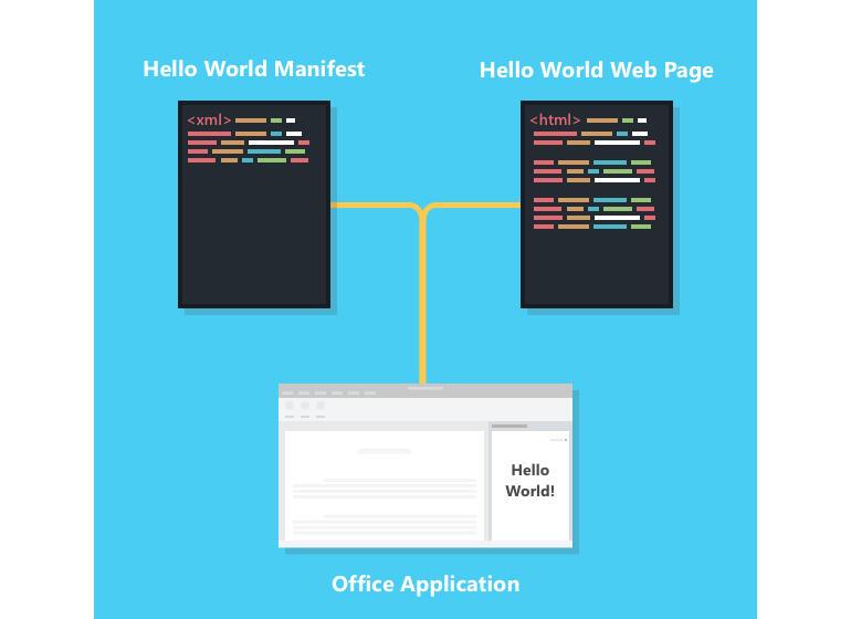 office-add-in-hello-world.jpg