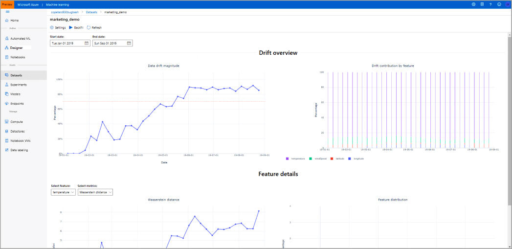 smartnoise-statistics-for-data-set-including-the-privacy-budget-for-ml-microsoft.jpg