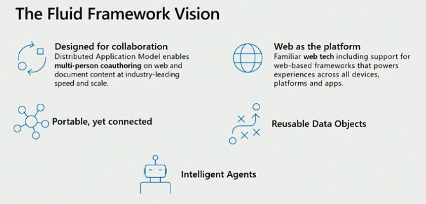 tr-fluid-framework-vision.jpg