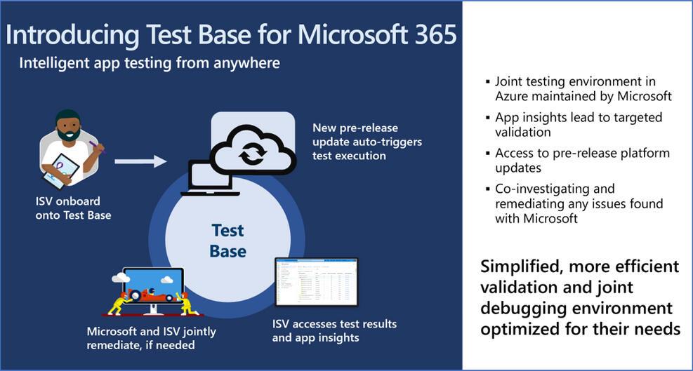 tr-test-base-for-windows-365.jpg
