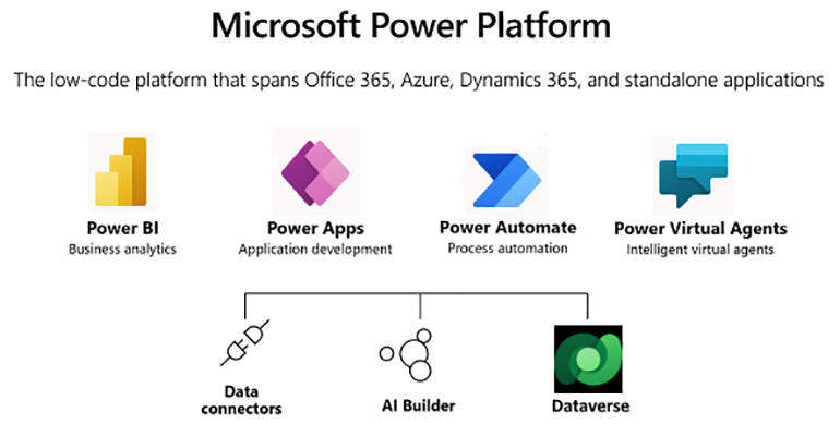 power-platform.jpg